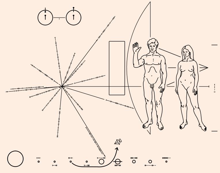 wiadomość z Ziemi dla potencjalnych odbiorców w kosmosie