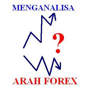 Cara analisa news forex