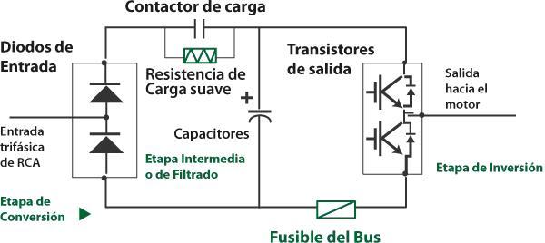 L Araya Ingenier 237 A Respuestas Sobre Variadores De