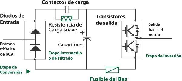Circuito Variador De Frecuencia : L araya ingeniería respuestas sobre variadores de