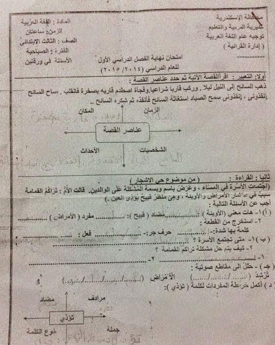 امتحانات كل مواد الصف الثالث الابتدائي الترم الأول2015 مدارس مصر حكومى و لغات 10906405_76792100329