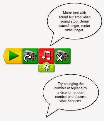 WeDo Start Motor start Sound Motor stop dice