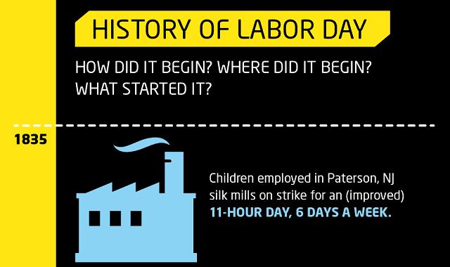 Evolution of Labor