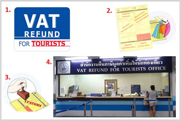 Sydney Fashion Hunter - Phuket Know Before You Go - Thai Refund For Tourists