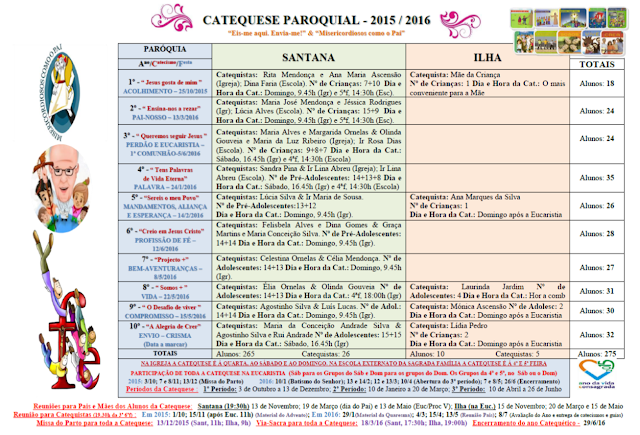 https://dl.dropboxusercontent.com/u/15938620/Tabela_CATEQUESE_PAROQUIAL_2015-2016.pdf