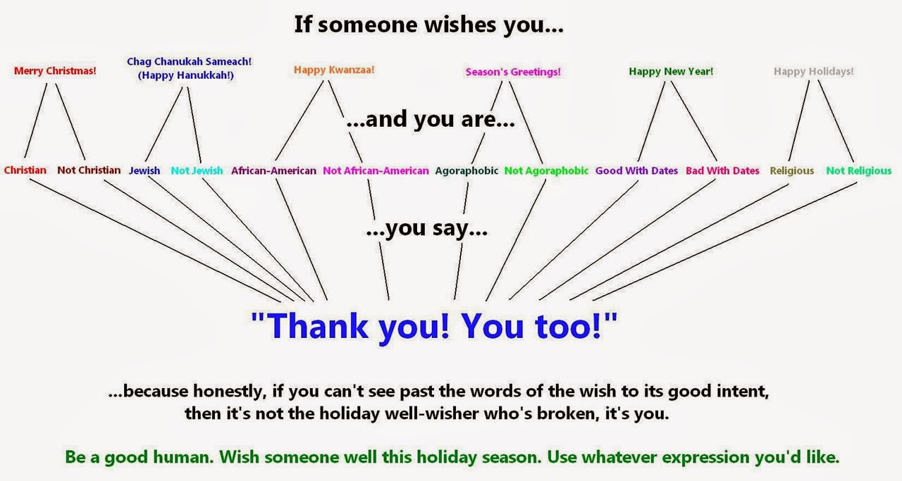 The character therapist merry christmas vs merry winter solstice click to enlarge m4hsunfo