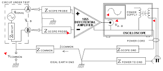 Emitter voltage measurement using differential probe and differential amplifier