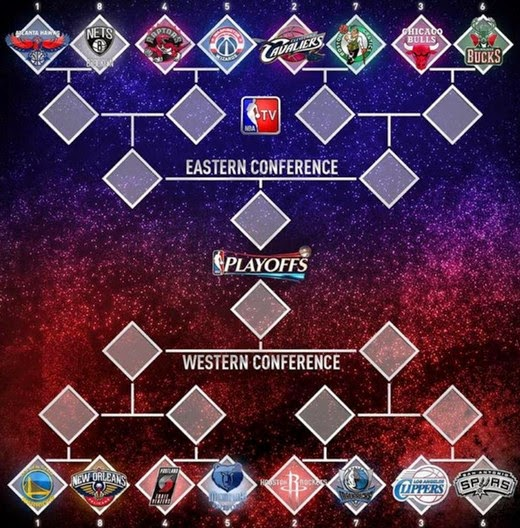 2015 NBA Playoff Bracket