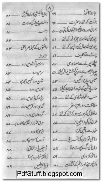 Contents of the Urdu book Rohani Ilaj