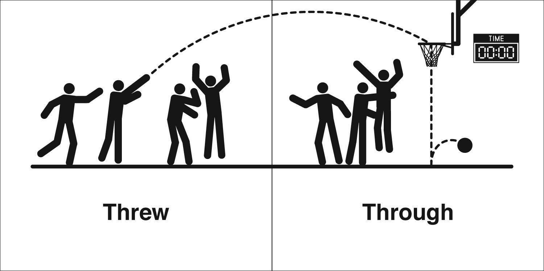 Threw & Through