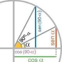 imagen trigonometría