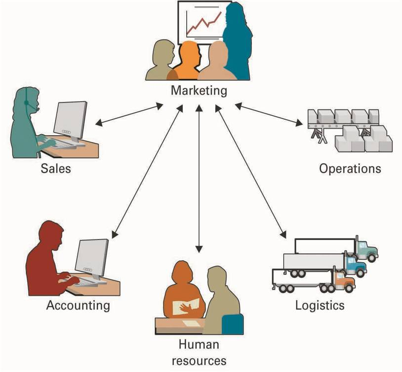 the use of technologies in businesses Many businesses buy bits and pieces of computer hardware, software, and other technology without considering the technology that they already have in place and without looking very far into the future.