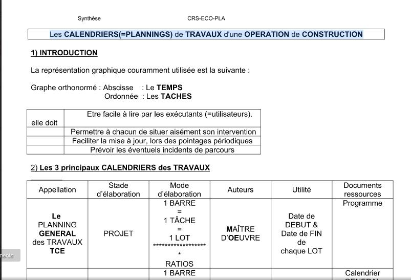 Synthse De Planning Travaux DUne Opration De Construction