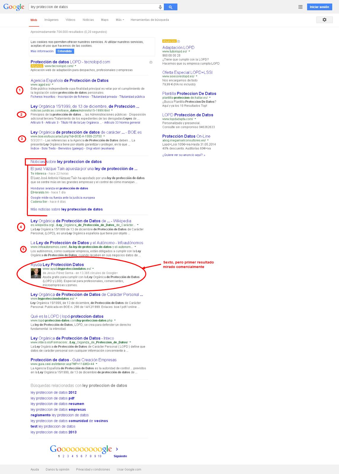 """búsqueda """"ley protección de datos"""""""