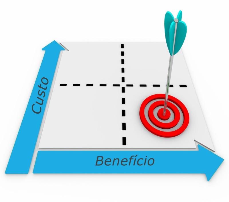 custo-benefício