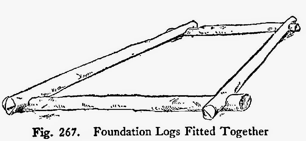 Build Your Own Log Cabin How To Build A Log Cabin