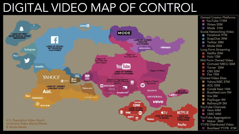 Gtchannel partner digital video ecosystem map digital video ecosystem map gumiabroncs Choice Image