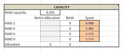 Hp Eva Capacity And Performance Calculator Hansdeleenheer