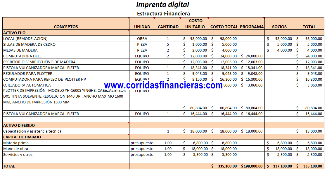 Inversiones para taller de imprenta digital