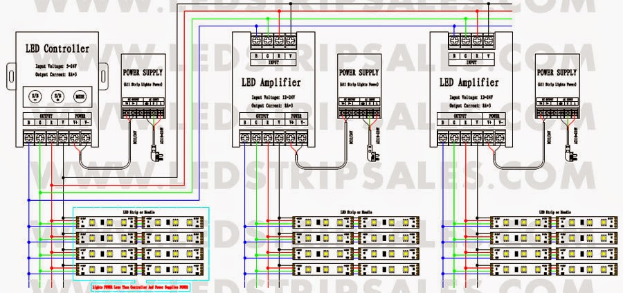 Ledstripsales Com  Flexible Led Strip Lights Wiring Diagram