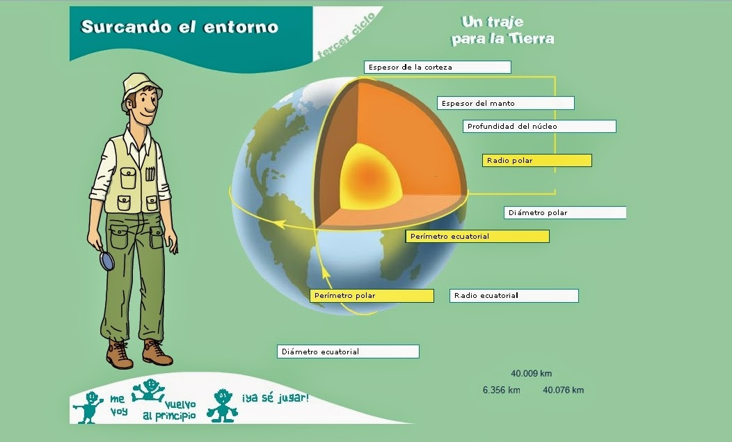 http://www.educa.jcyl.es/educacyl/cm/gallery/Recursos%20Boecillo/conocimiento/entorno3/index.htm