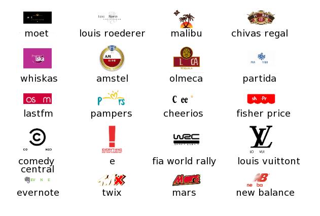 Satueria: Logo quiz suomi - vastaukset