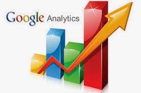 Dicas Poderosas Google Analytics mais eficaz para Bloggers