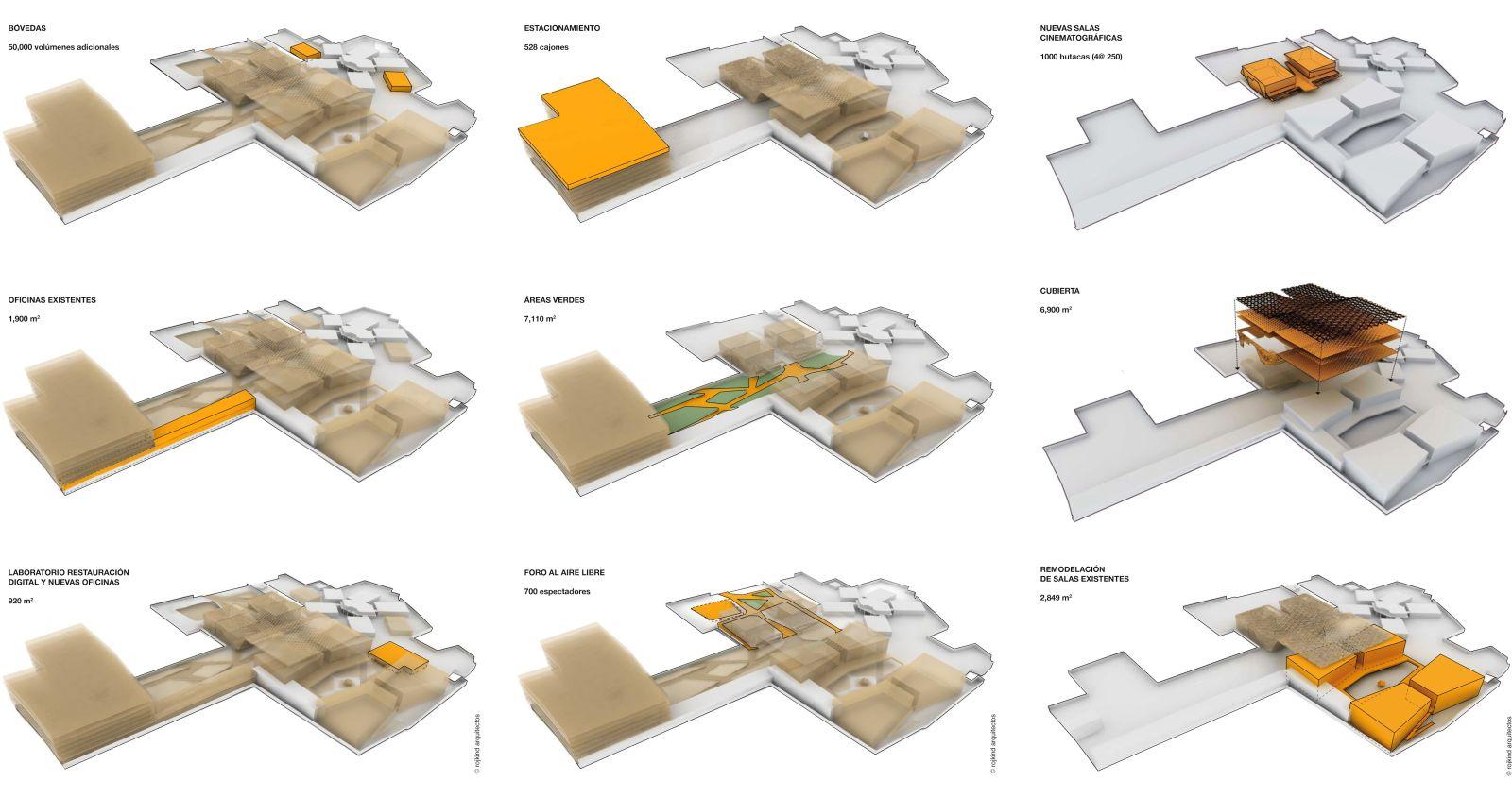 20-Cineteca-Nacional-Siglo XXI-por Rojkind Arquitectos-