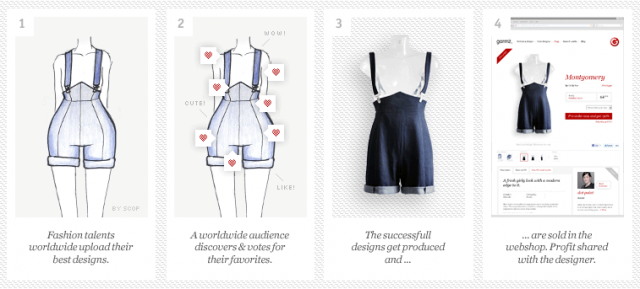 How to design your own clothes 3 ways to design your own clothes online for How to become a designer for homes