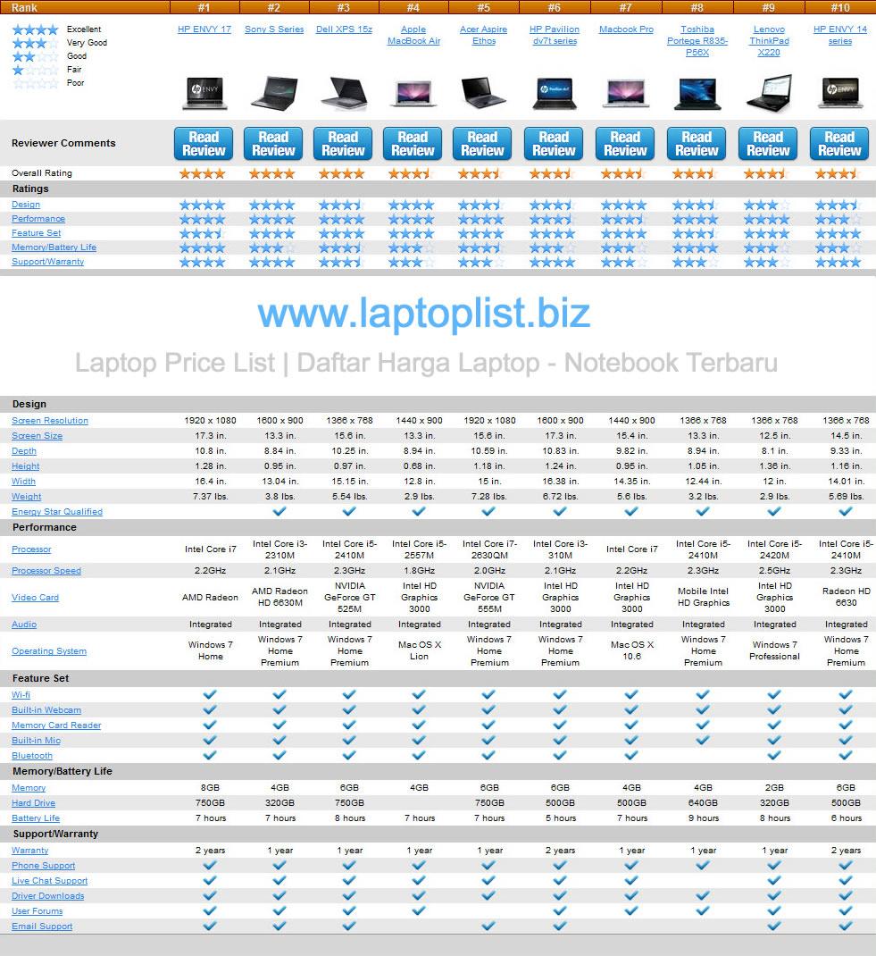 http://4.bp.blogspot.com/-hZhk-2bFj_w/T49ntEhJZhI/AAAAAAAAABs/raBYuAz9cFY/s1600/Laptop+Terbaik+2012+1-10.jpg