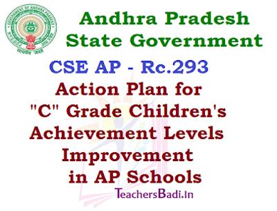 C Grade Children's,Achievement Levels,Improvement