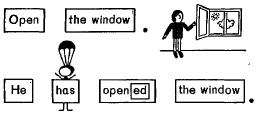 Present Participle - причастие настоящего времени и Past Participle - причастие прошедшего времени в английском языке. Простая форма глагола в прошедшем времени - Past Simple. Present Perfect - настоящее завершенное время.