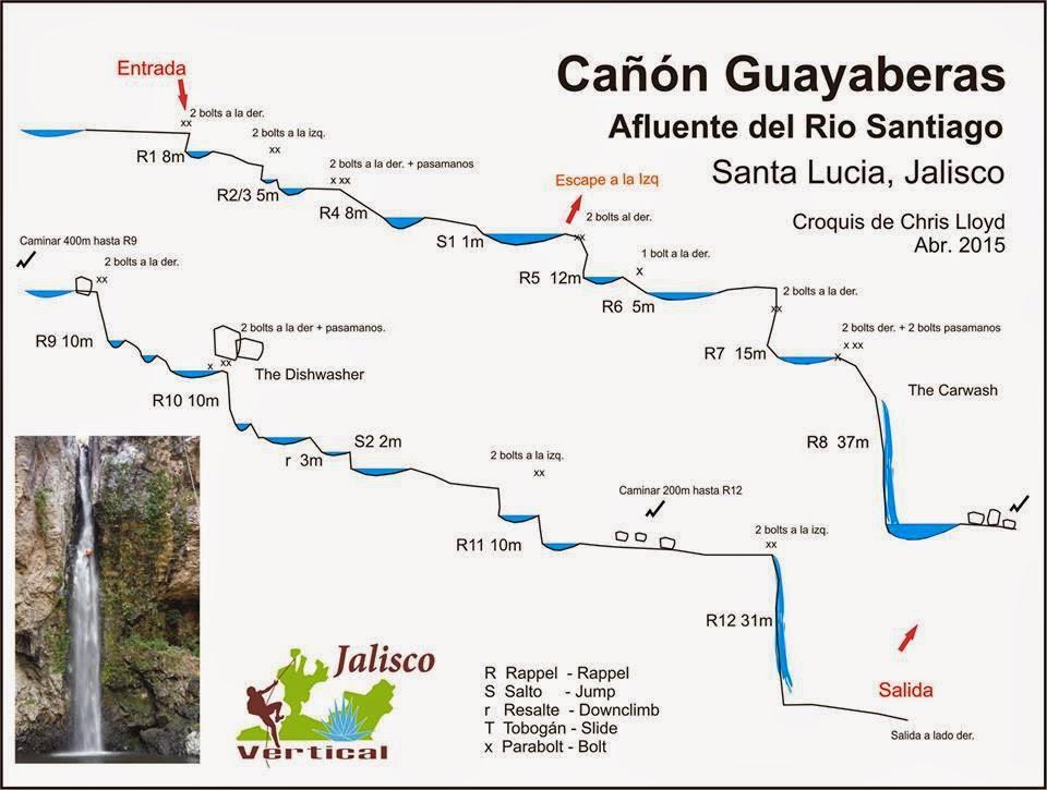 Mapa del Cañón Guayaberas - Explorado por Jalisco Vertical