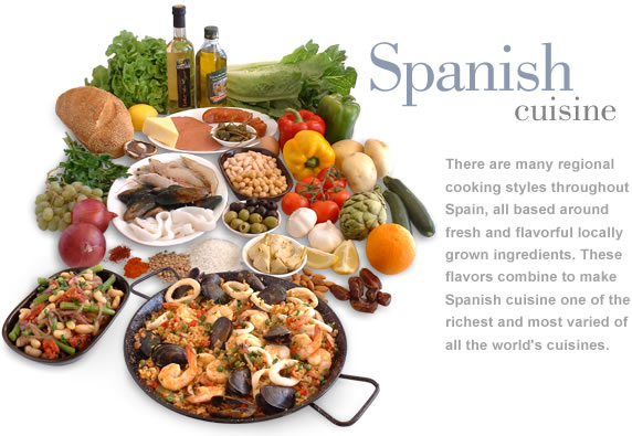 Learn Cooking Spanish Food History