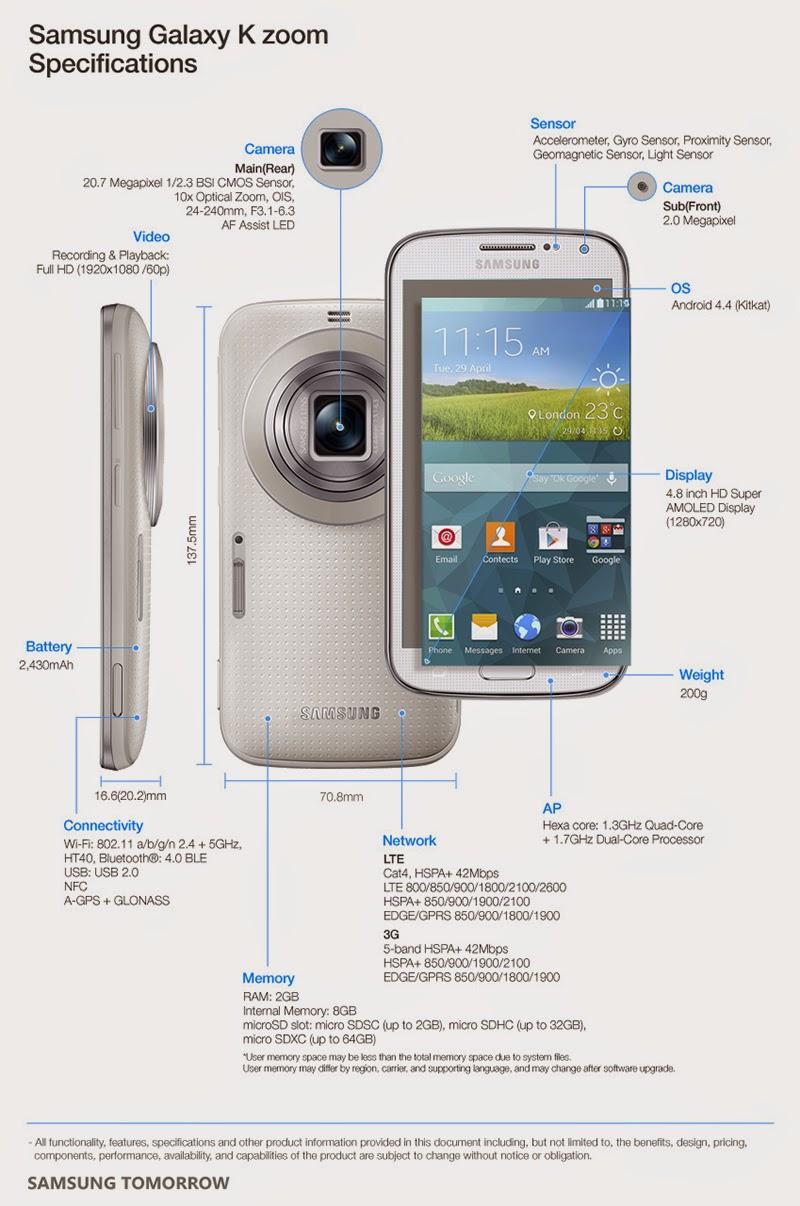 Spesifikasi Galaxy K Zoom