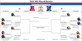 2016 nfl playoff bracket