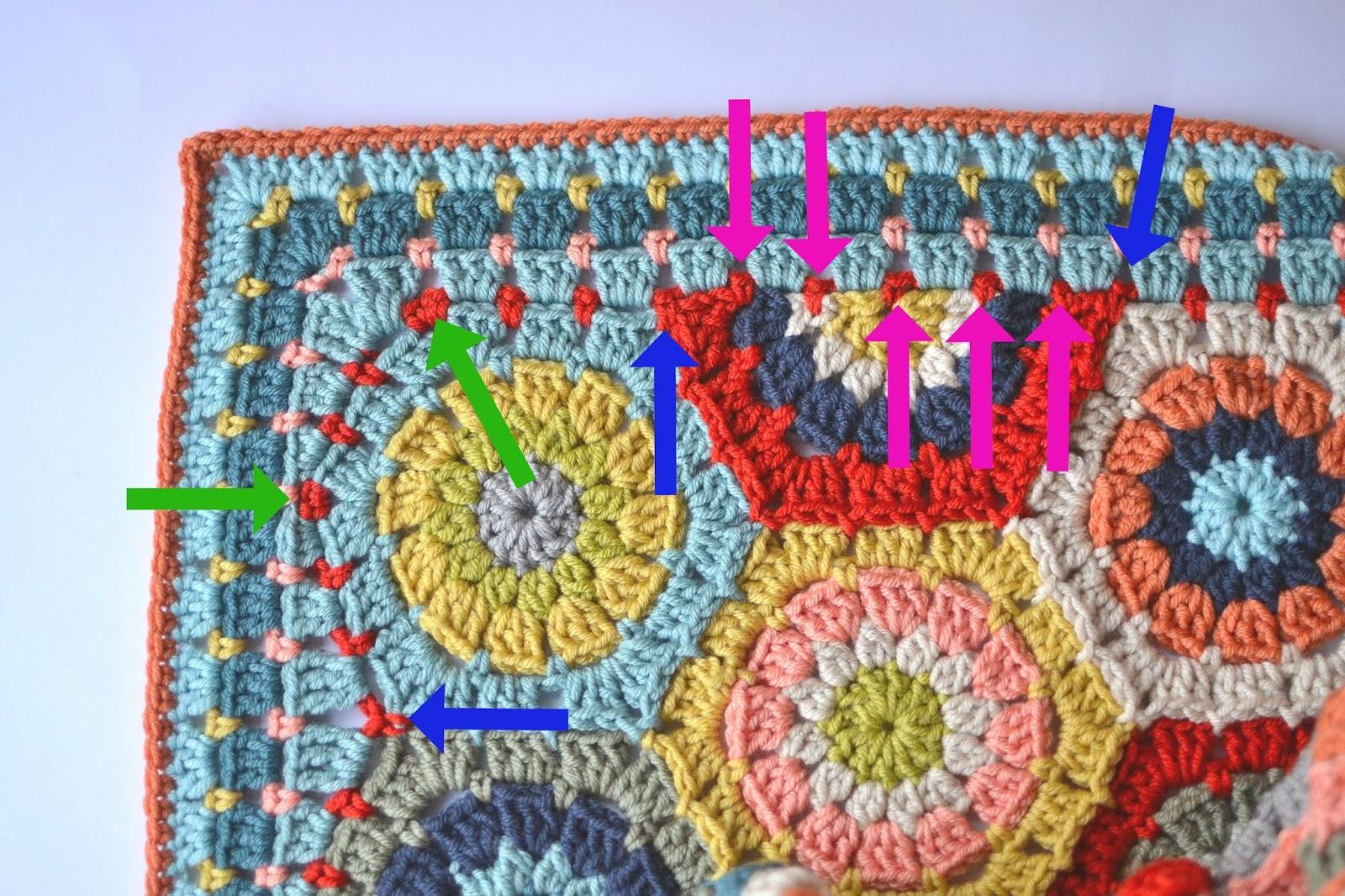 A Tutorial of Sorts....Hexagon Blanket Border