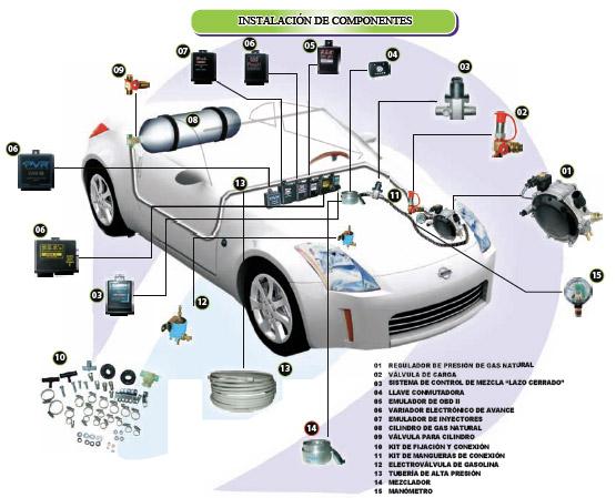 Descripcion de autos for Interior y exterior en ingles