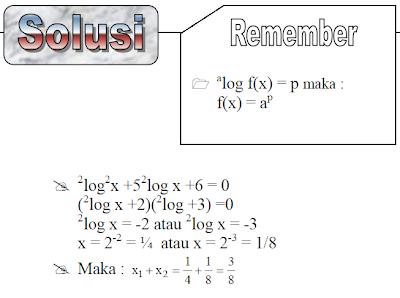 rumus cepat matematika
