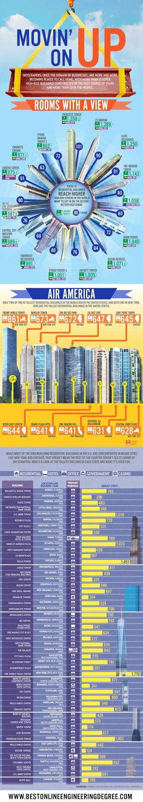 Worlds Tallest Buildings infographic