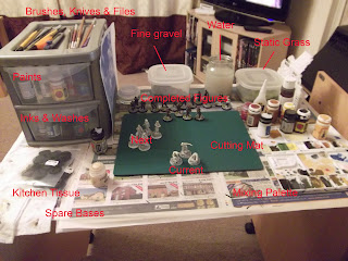 Miniature painting, wargaming, roleplaying