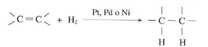 obtencion de alcanos por hidrogenacion