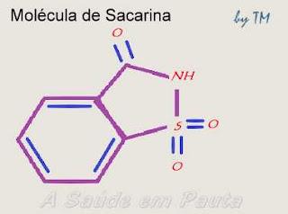 Esquema de uma molécula de Sacarina.