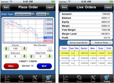 mobile trading platform instaforex malaysia