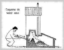 A a c la alacena como construir ba o seco water seco for Vater ecologico