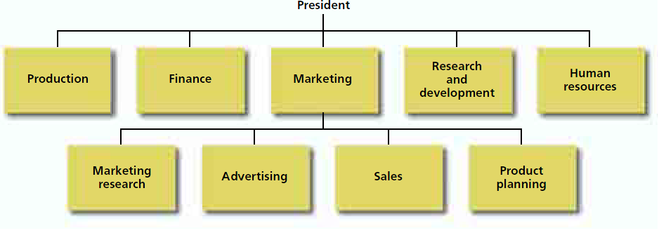 Shillong-Sultans: Chapter 3: Organizing for Advertising & Promotion