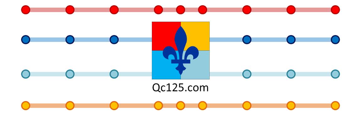 Qc125