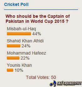 Captain of Pakistan in World Cup 2015, Cricket Poll
