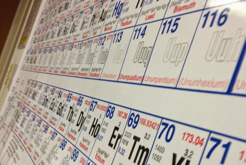 superheavy element Periodic Table