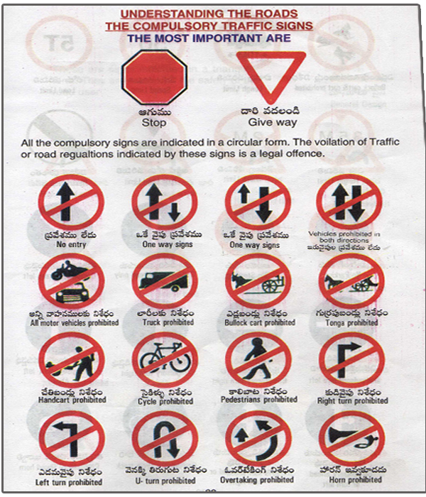 Driving License Test Model Questions Traffic Signs Hand Signals